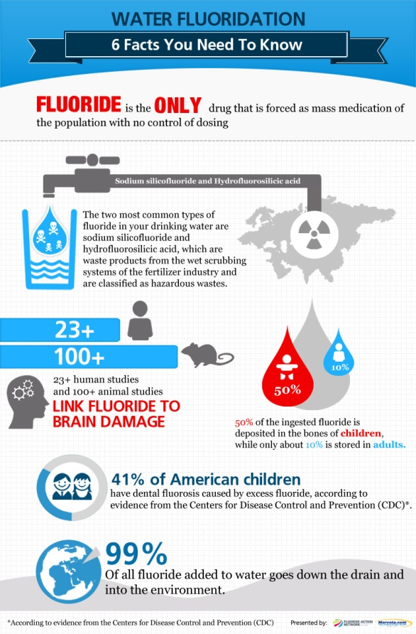 the negative health effects of fluoridating water The fluoride used for water fluoridation does not have fda approval and is considered by the fda as an even unicef, the health arm of the united nations, warns of fluoride's negative effects why doesn't your dentist warn you about the negatives the ada simply refuses to discuss any.