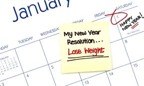 New Years Resolution lose weight